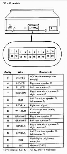 2000 honda civic stereo wiring diagram  club car wiring