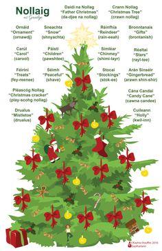This item is unavailable Irish Christmas Traditions, Irish Traditions, Celtic Pride, Irish Celtic, Gaelic Words, Scottish Gaelic, Gaelic Irish, Irish Language, Irish Quotes