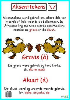 Antonieme Colourful high quality posters making learning more fun! Available in Afrikaans only Preschool Learning Activities, Teaching Kids, Kids Learning, Afrikaans Language, Teacher Poems, Afrikaans Quotes, Life Hacks For School, School Posters, Speech Language Therapy