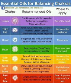 Oils that are useful for lovers seeking to balance chakras before engaging in deepest sensual pleasures with utterly open energy systems