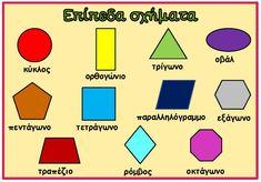 Greek Language, Getting To Know You, Child Development, Geometry, Shapes, Learning, Maths, School Stuff, Google