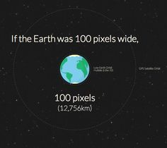 How Far is it to Mars in pixels? We're currently talking about this stuff in my physics class, too!
