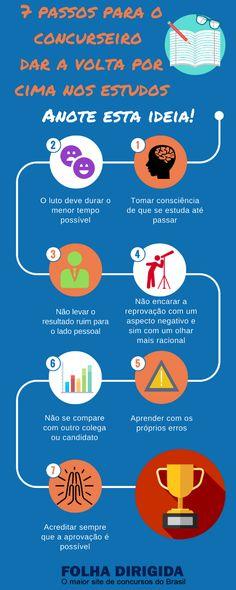 Infográfico: como se reerguer depois de não passar em um concurso público? #concursopúblico #preparação #estudos #dicasdeestudos #carreirapública #folhadirigida