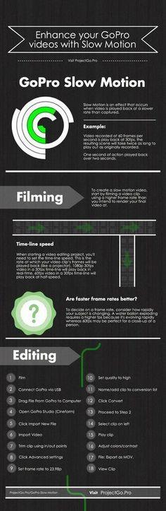 Dropbox - GoPro Slow Motion Infographics.jpeg