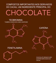   A Graça da Química- Segredos Químicos do Chocolate