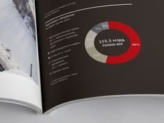 Global Ports Annual Report Design by Spinach, London. (http://spinachdesign.com/annual-reports-design-globaltrans/)