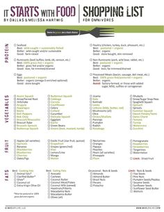 This may be a good reference, although you probably already know what you want. :)   Whole 30 Challenge / Paleo Lifestyle