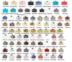 Precious Gemstones | Gemstone Jewelry Manufacturers, Gemstone Jewelry Products directory ...