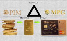 Arany bónusz mastercard