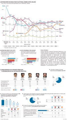 Clima político en España | España | EL PAÍS