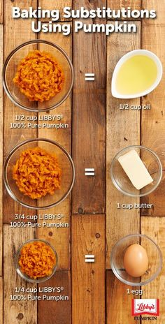 Use these simple swaps from to lighten up your baked goods by replacing oil, butter and eggs for Libby's Pure Pumpkin Puree. Use these simple swaps from to lighten up your baked goods by replacing oil, butter and eggs for Libby's Pure Pumpkin Puree. Libby's Pumpkin, Pumpkin Puree, Pumkin Puree Recipes, Fresh Pumpkin Recipes, Pumpkin Cakes, Pumpkin Sauce, Pumpkin Ideas, Baked Pumpkin, Beaux Desserts