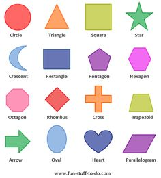 Kindergarten and preschool charts are a great resource to use when teaching your child a particular topic. From colors to times tables, our kindergarten chart(. Preschool Charts, Preschool Learning, Preschool Activities, Shape Worksheets For Preschool, Free Printables For Preschool, Opposites Preschool, Flashcards For Toddlers, Shapes Worksheet Kindergarten, Shapes For Toddlers