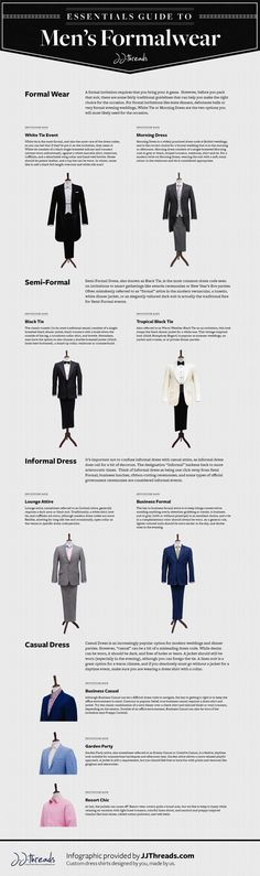 Essential Guide to Mens Formalwear Infographic