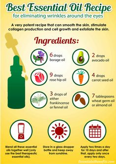 Essential Oil Serum Recipe for Wrinkles Around The Eyes