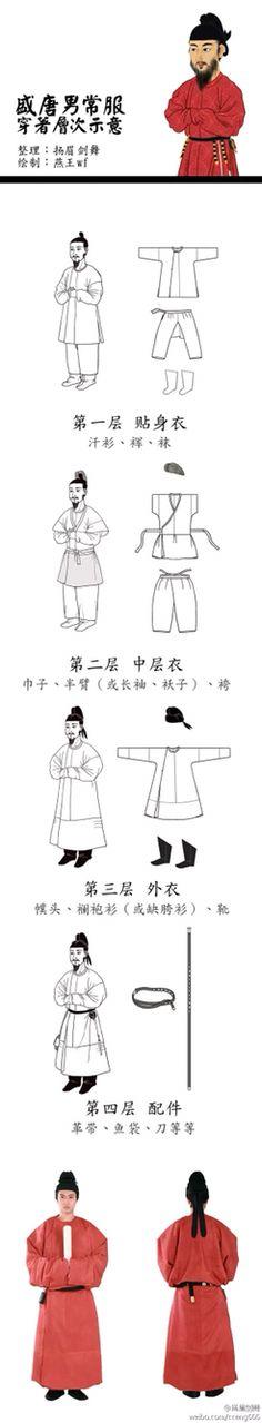 唐朝穿衣指南之一