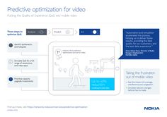 Infographic : Nokia launches predictive optimization service and accelerates migration to IP video