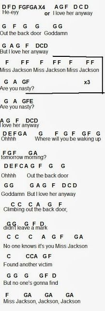 Flute Sheet Music: Wrecking Ball pinning just because you never know ...