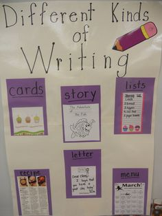 Writing Workshop Kindergarten Anchor Charts | This is an anchor chart which we review before center times or if I ...