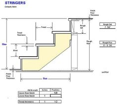 1000 images about building engineering on pinterest under