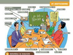 Im Deutschkurs. In a German course. German Resources, Deutsch Language, Learn German, German Language Learning, Teaching, Education, Writing, Posts, School