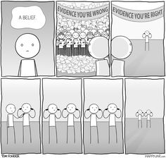 People and their political beliefs