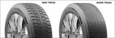Best Winter All Season Tires