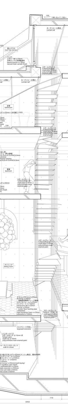 Atelier Bow Wow Graphic Anatomy.jpg