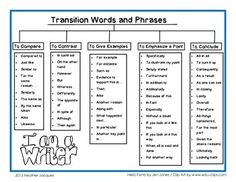 Good transition words for history essays