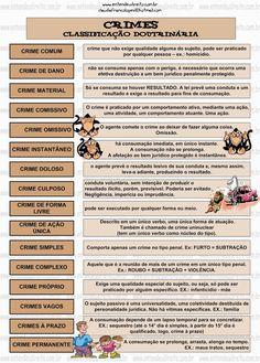 Crime - ClassificaçãO DoutrináRia