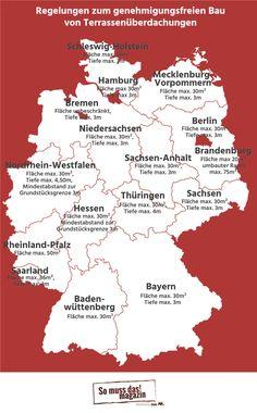 Baugenehmigung für Terrassenüberdachungen in Deutschland UPDATE 2020