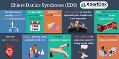 Ehlers Danlos Disease is a group of genetic connective tissue disorders.This disorder mostly affect the skin, joints, and blood vessels.
