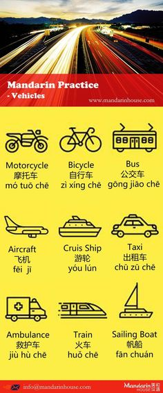 Vehicles in Chinese.For more info please contact: sophia.zhang The best Mandarin School in China. Basic Chinese, How To Speak Chinese, Chinese Food, Chinese Language, Korean Language, Spanish Language, French Language, Dual Language, Japanese Language