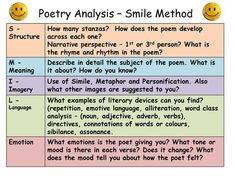 Poetry Analysis - SMILE -  ppt download