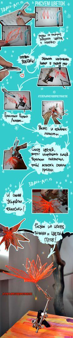 Урок №14 Рисуем цветок