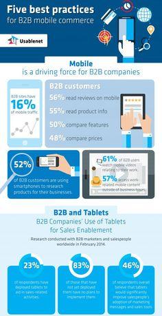Five Best Practices for B2B Mobile Commerce | Infograhic | Usablenet