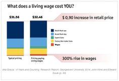 Models Kickstart for a Living Wage - http://www.mommygreenest.com/models-kickstart-for-a-living-wage/