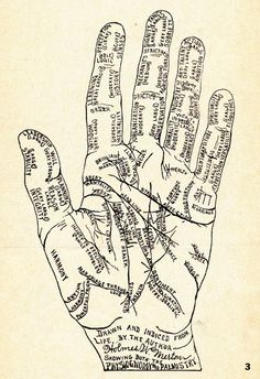 Palmistry diagram by Holmes W. Merton  -  Collage Candy: Vintage and ancient hand diagrams