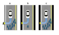 Picture the scene: You're in a self-driving car and, after turning a corner, find that you are on course for an unavoidable collision with a group of 10 people in the road with walls on either side. Should the car swerve to the side into the wall, likely seriously injuring or killing you, its sole occupant, and saving the group? Or should it make every attempt to stop, knowing full well it will hit the group of people while keeping you safe?