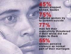 spousal abuse - Searchya - Search Results Yahoo Image Search Results