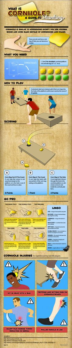 A guide on how to play cornhole (also known as bags). Learn all of the tips, tricks and lingo to be the best cornhole player in your neighborhood. Lawn Games, Backyard Games, Outdoor Games, Outdoor Fun, Outdoor Activities, Backyard Ideas, Riviera Nayarit, Outside Games, Bag Toss Game