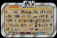 Kenner Star Wars 1977 - 1985