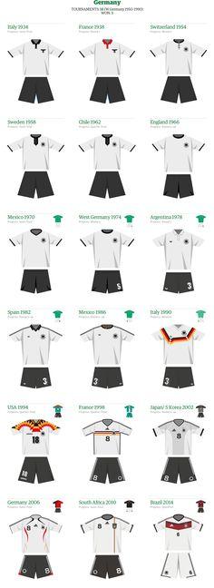 Germany's World Cup kits.