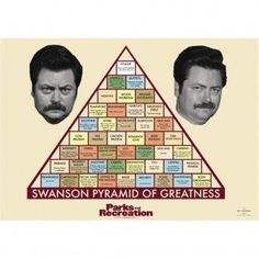 Swanson Pyramid of Greatness.