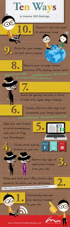 Ten Ways to Improve #SEO Rankings #Infographic