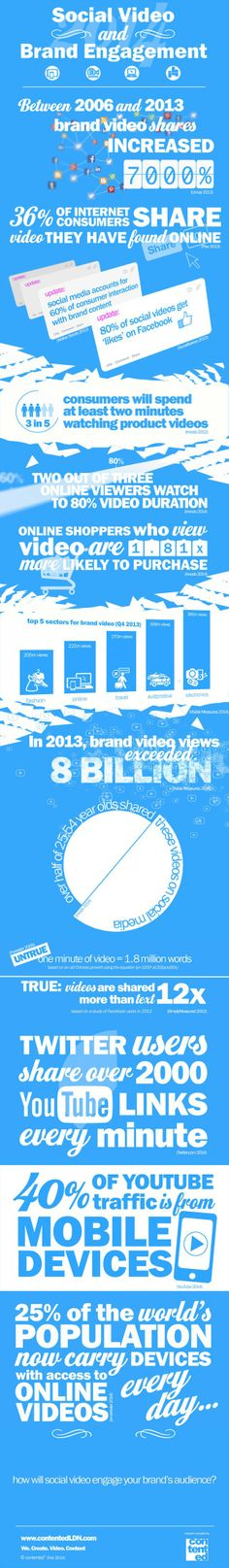 Social Video and Brand engagement #infografia #infographic #marketing