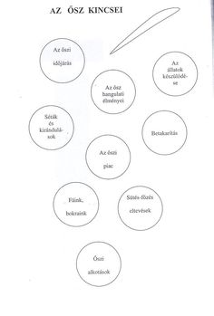 Ősz /2 - mindenovi Kindergarten, English, Chart, Templates, Teaching, Fall, Projects, Autumn, Stencils
