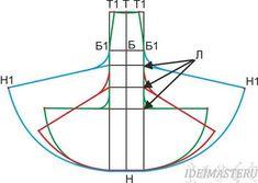 Соединяем прямыми линиями точки Т1Б1 и симметрично оформляем выпуклость бедра. Расклешение клина зависит от желаемой модели. Линии расклешения отмечены точкой Л, более гармонично смотрятся клеш на расстоянии от линии бедер вниз 10, 20, 30 см. Учитывая длинну изделия. От точки Т вниз по линии делаем отступ на оформление лини талии и линии низа от 0,3см - до 1см в зависимости от количества клиньев. Чем меньше клиньев, тем меньше величина оформления. фото