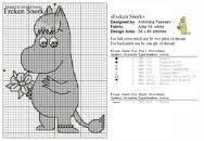 Ideas knitting charts moomin Always wanted to figure out how to knit, yet undecided where to start? This specific Utter Beginner Knitting Series is e. Fair Isle Knitting Patterns, Knitting Charts, Easy Knitting, Knitting Projects, Sewing Projects, Embroidery Patterns, Cross Stitch Patterns, Newborn Knit Hat, Mini Cross Stitch