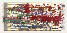 Ward Shelley, Extra Large Fluxus Diagram v.3