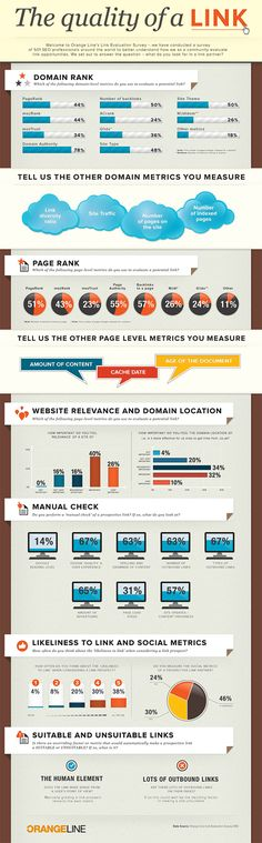 SEO: How to Tell if The Links You're Building Are Good For Your Site